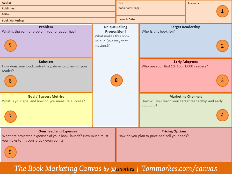 The Book Marketing Canvas - color coded