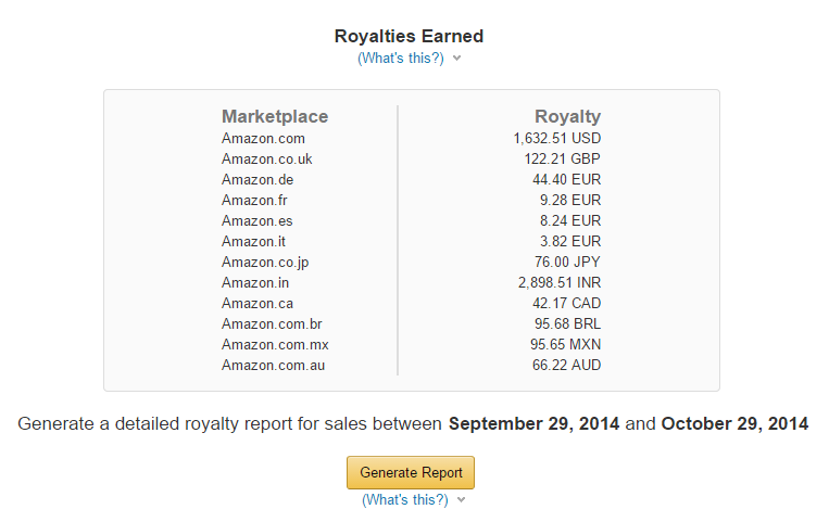 30 days on Amazon sales numbers