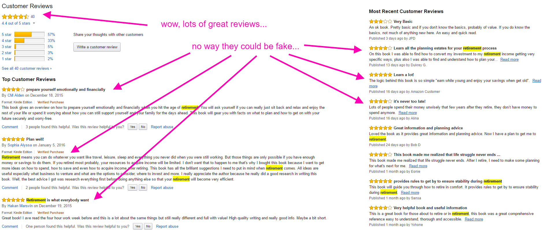 fake reviews - amazon seo