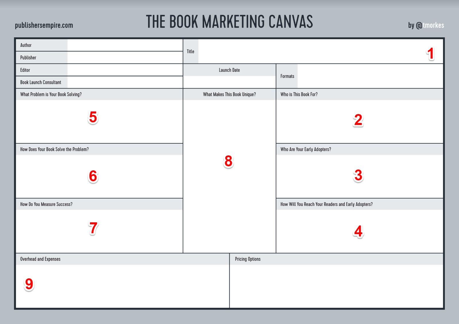 Free course launch your book to bestseller enter the book marketing canvas fandeluxe Choice Image